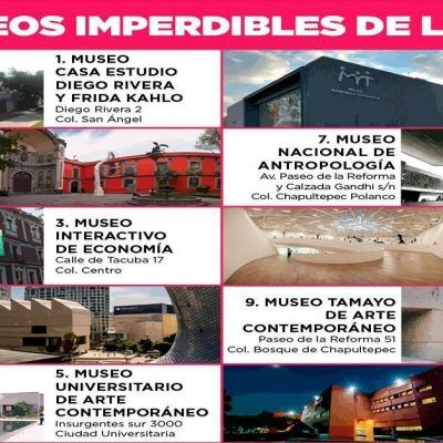 Museos importantes CDMX
