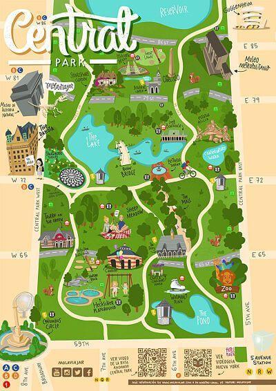 mapa central park